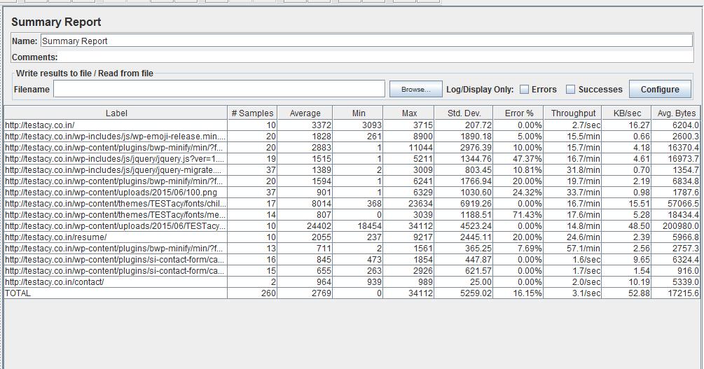 jmeter-results